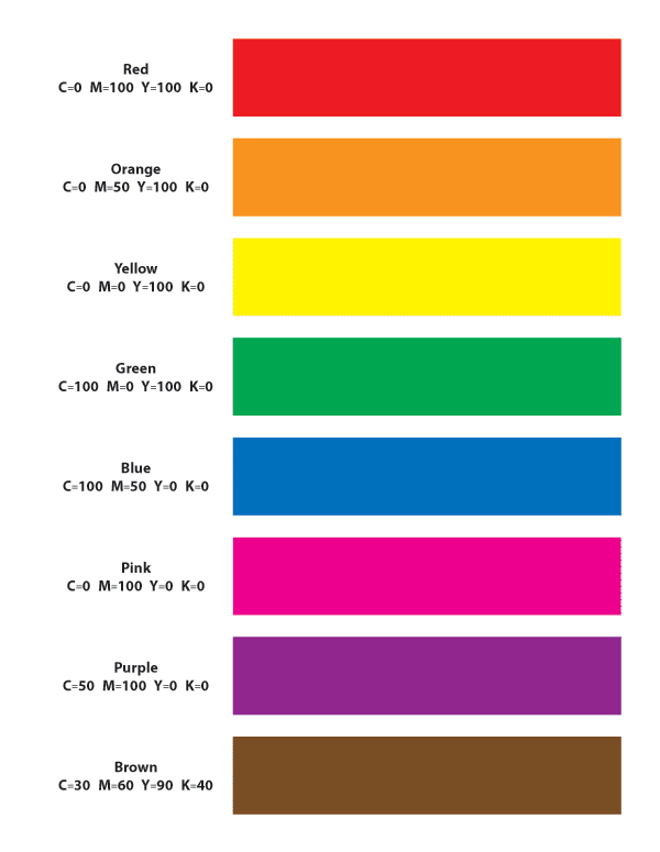 Primary colors with CMYK values
